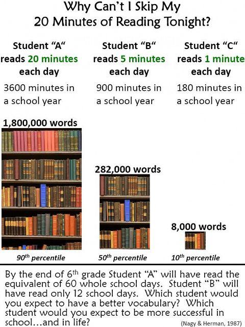 Reading_Homework_Image